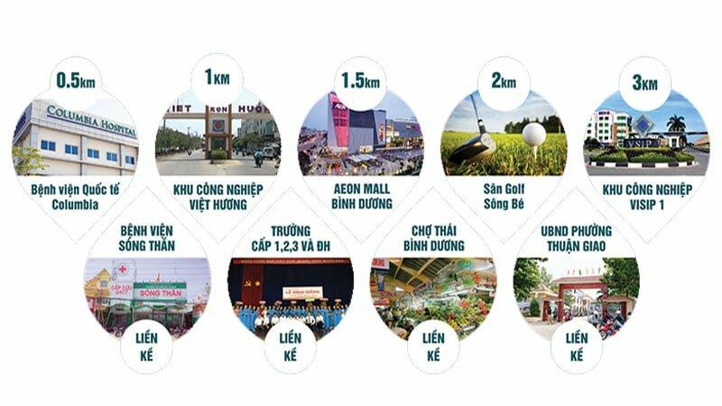 Tiện ích xung quanh dự án Alva plaza Thuận Giao