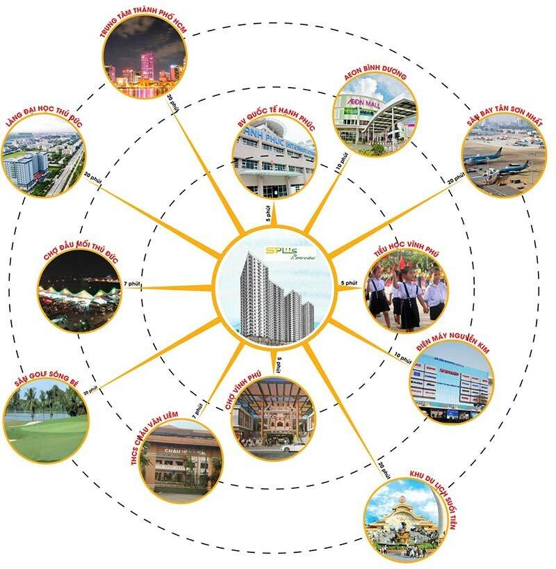Tiện ích liền kề Căn hộ STPlus Riverview Thuận An