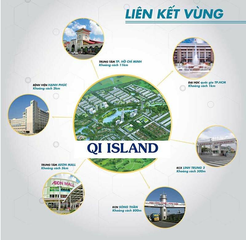 Tiện ích ngoại khu Qi Island